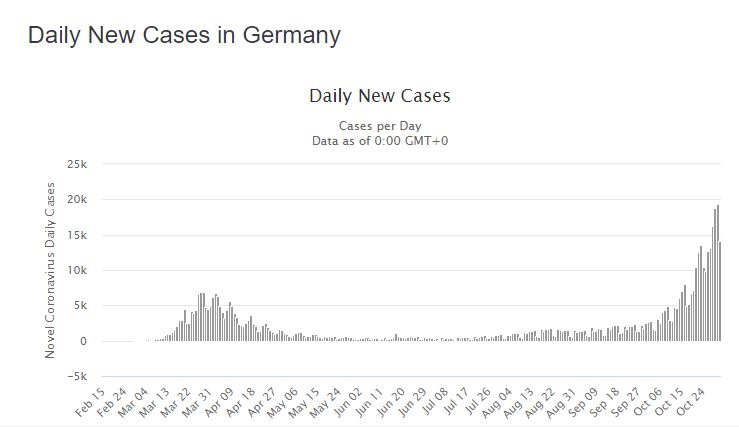 germany coronavirus