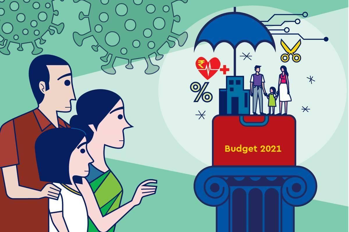 Economic Survey 2021- Union Budget 2021